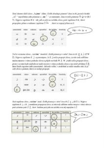 kurzy arabštiny_učebnice Correct