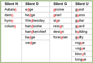silent letters2
